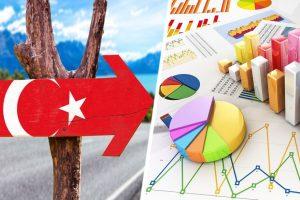 Стали известны туроператоры, отправляющие в Турцию больше всего россиян: в рейтинге произошла ротация